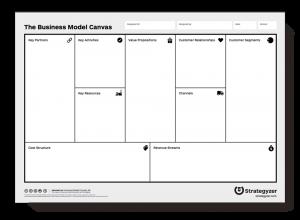 Business Model Canvas de Strategyzer