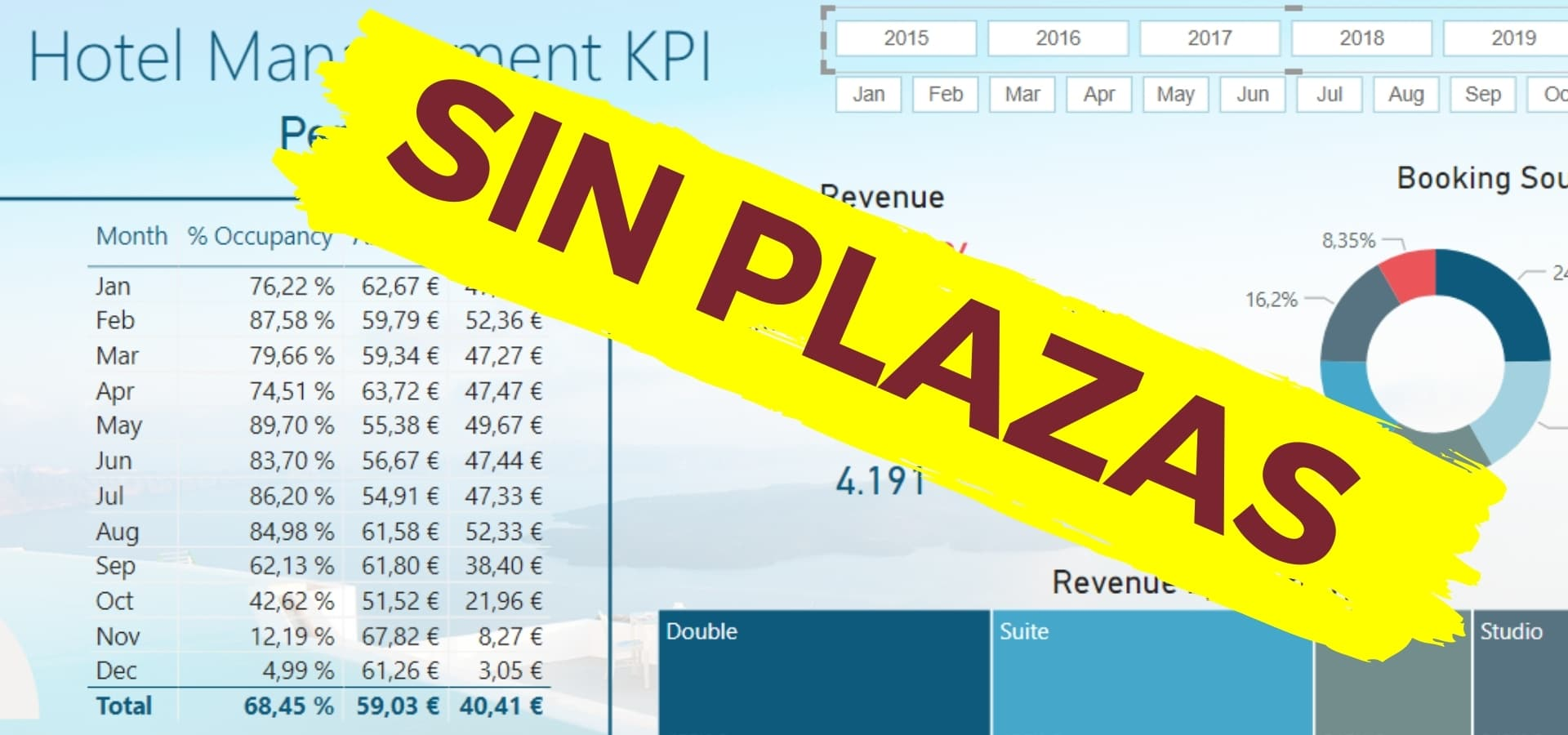 Curso Online Power BI Sin Plazas